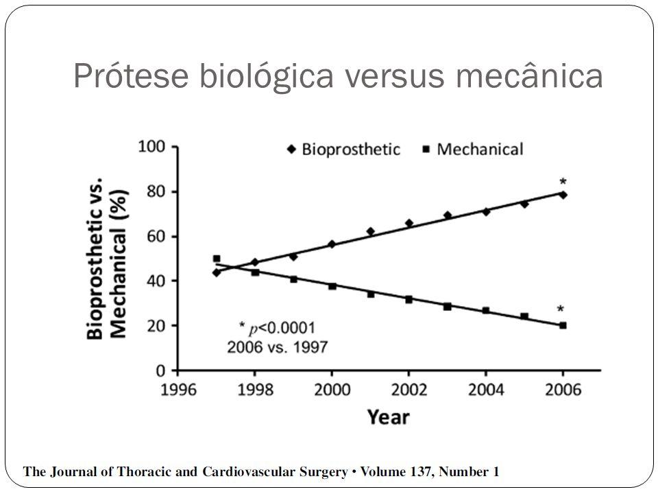 Prótese biológica versus mecânica