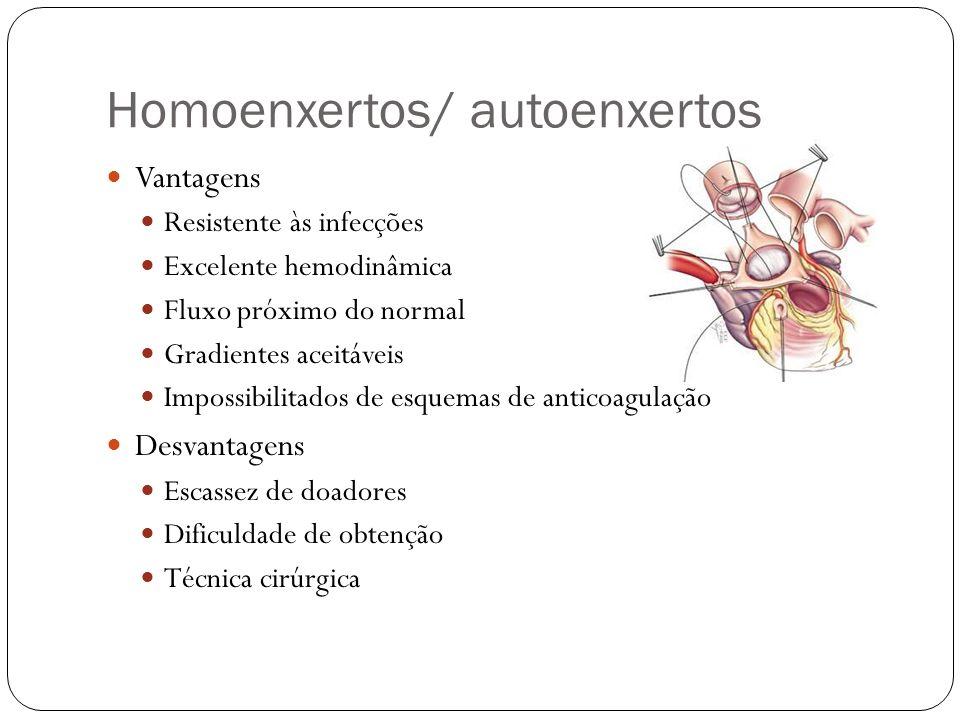 Homoenxertos/ autoenxertos Vantagens Resistente às infecções Excelente hemodinâmica Fluxo próximo do normal Gradientes aceitáveis Impossibilitados de