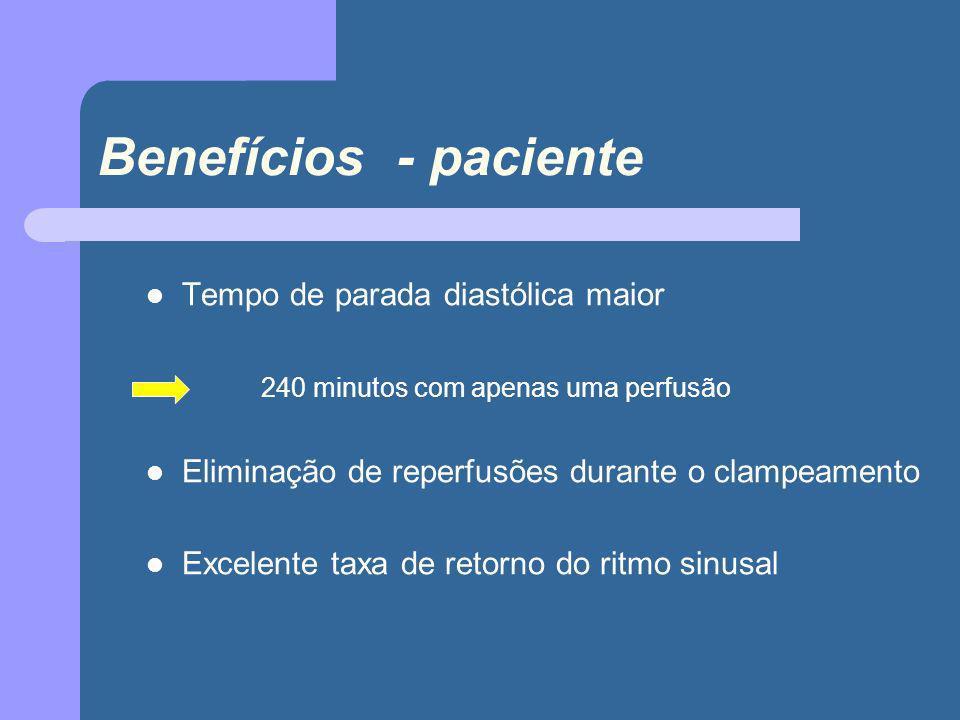 Benefícios - paciente Tempo de parada diastólica maior 240 minutos com apenas uma perfusão Eliminação de reperfusões durante o clampeamento Excelente