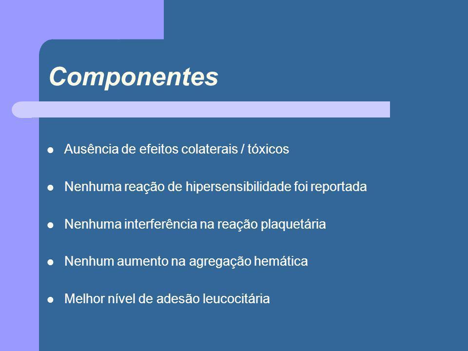 Componentes Ausência de efeitos colaterais / tóxicos Nenhuma reação de hipersensibilidade foi reportada Nenhuma interferência na reação plaquetária Ne