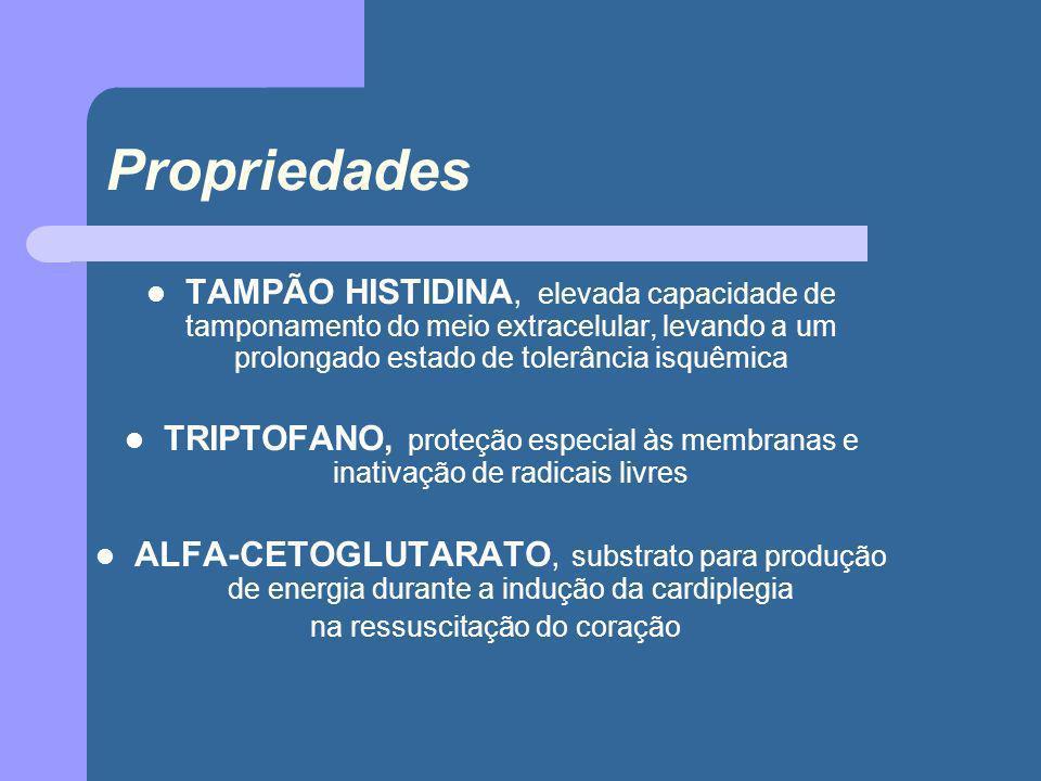 Propriedades TAMPÃO HISTIDINA, elevada capacidade de tamponamento do meio extracelular, levando a um prolongado estado de tolerância isquêmica TRIPTOF
