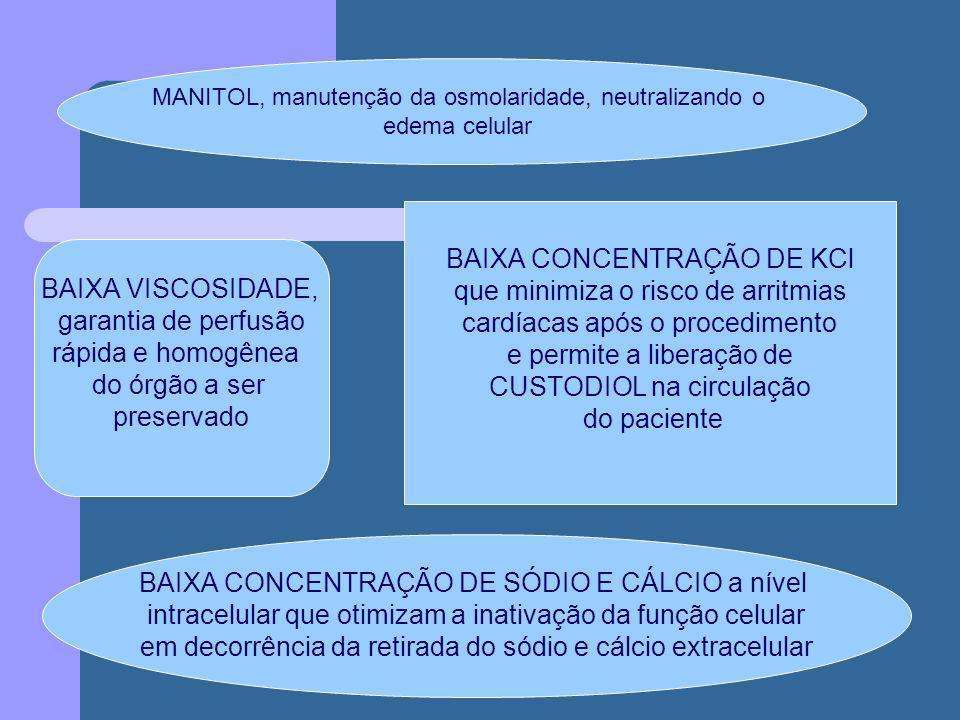 MANITOL, manutenção da osmolaridade, neutralizando o edema celular BAIXA CONCENTRAÇÃO DE SÓDIO E CÁLCIO a nível intracelular que otimizam a inativação