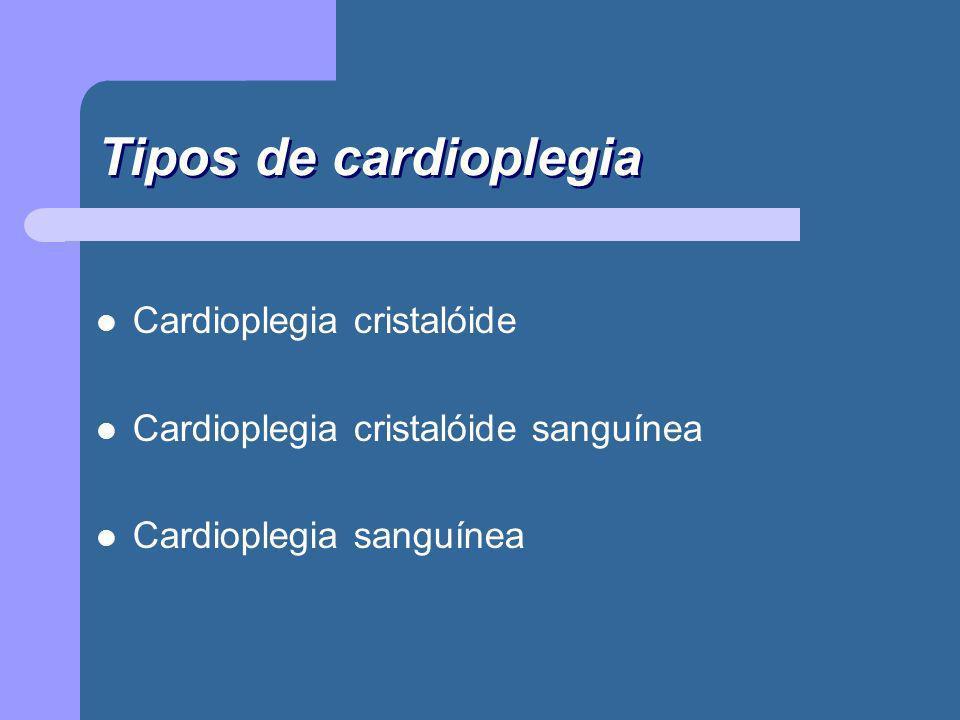 Tipos de cardioplegia Cardioplegia cristalóide Cardioplegia cristalóide sanguínea Cardioplegia sanguínea