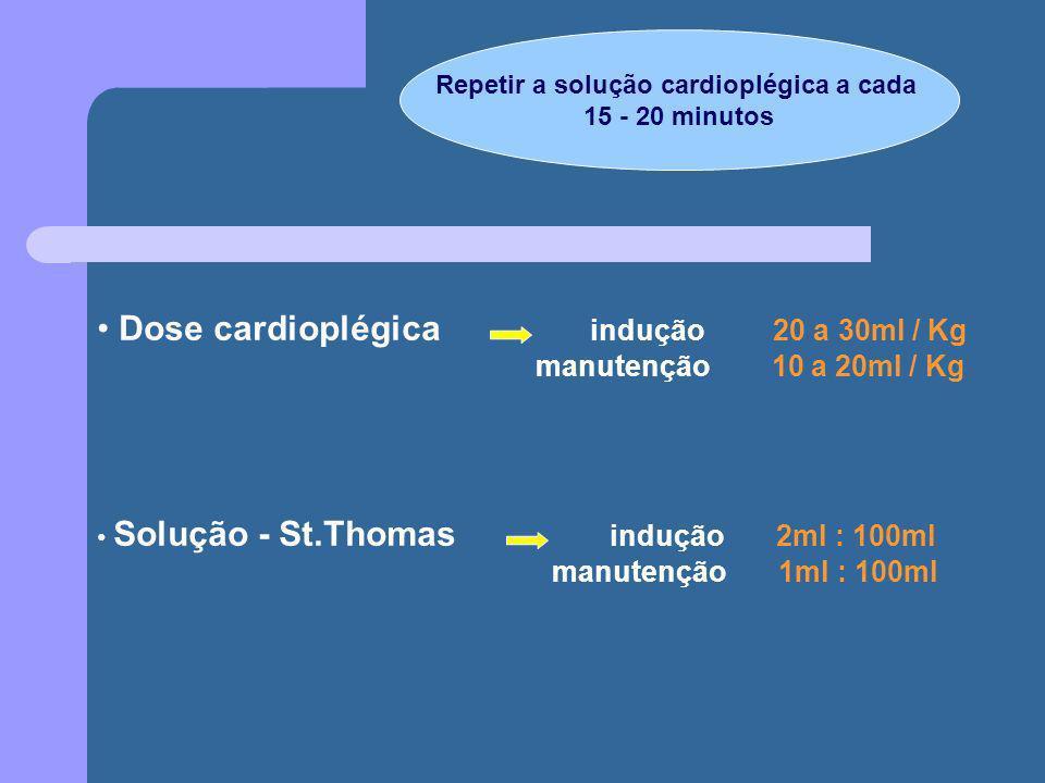 Dose cardioplégica indução 20 a 30ml / Kg manutenção 10 a 20ml / Kg Solução - St.Thomas indução 2ml : 100ml manutenção 1ml : 100ml Repetir a solução c