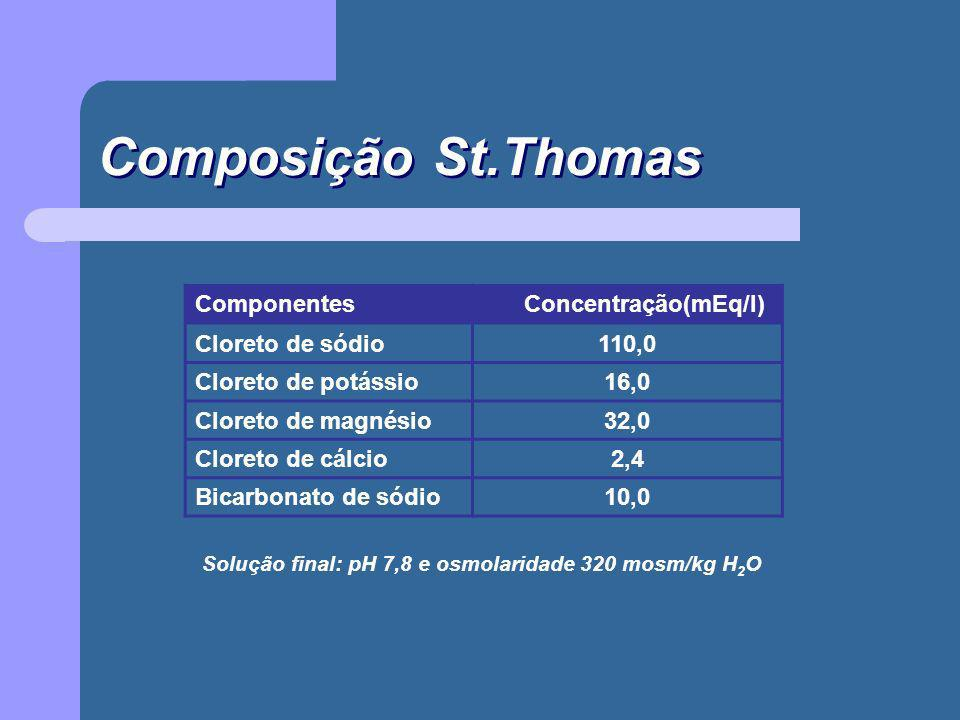 Composição St.Thomas Componentes Concentração(mEq/l) Cloreto de sódio110,0 Cloreto de potássio16,0 Cloreto de magnésio32,0 Cloreto de cálcio2,4 Bicarb