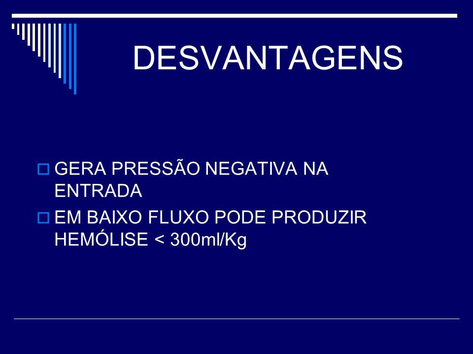 VANTAGENS LIMITAÇÃO DO FLUXO POS CARGA NÃO GERA PRESSÃO POSITIVA EXCESSIVA POSICIONAMENTO FUNCIONA COMO CATA BOLHA MENOR TRAUMA SANGUÍNEO