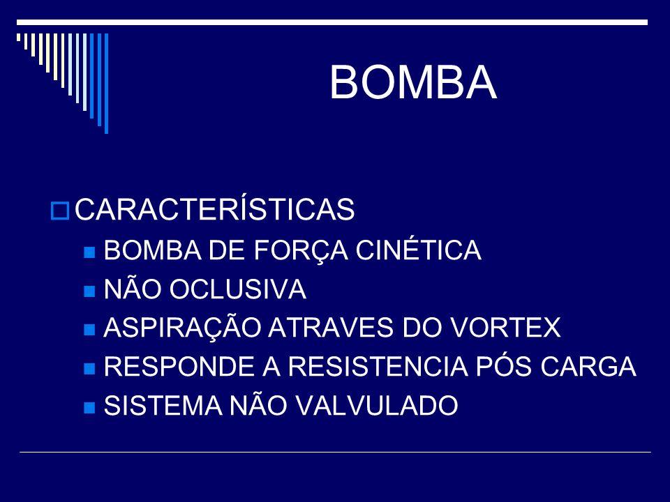 BOMBA CARACTERÍSTICAS BOMBA DE FORÇA CINÉTICA NÃO OCLUSIVA ASPIRAÇÃO ATRAVES DO VORTEX RESPONDE A RESISTENCIA PÓS CARGA SISTEMA NÃO VALVULADO