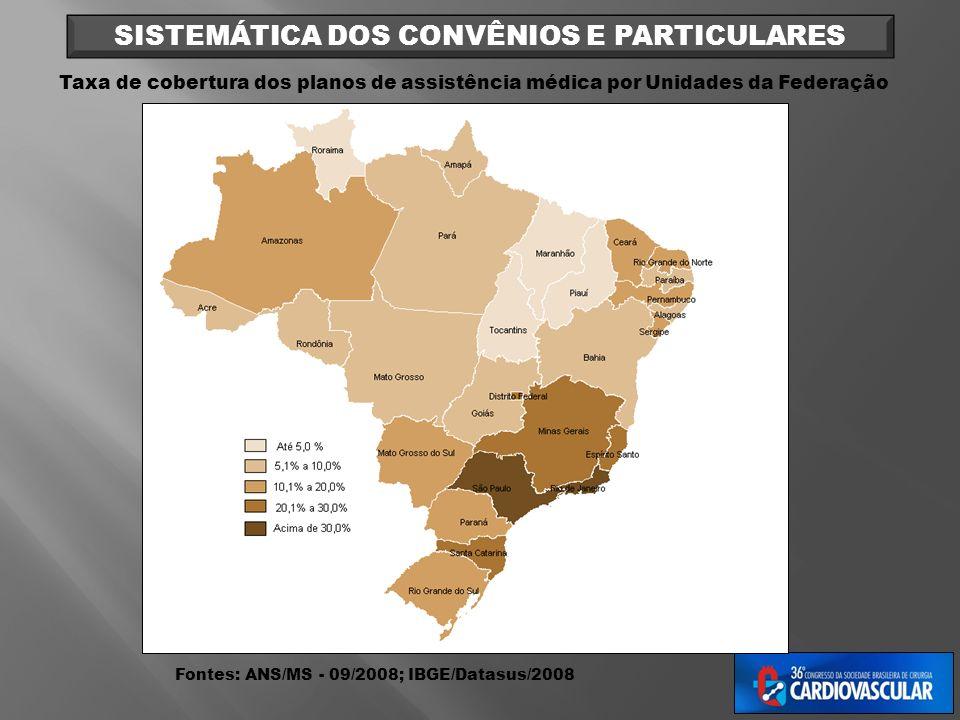Taxa de cobertura dos planos de assistência médica por Unidades da Federação Fontes: ANS/MS - 09/2008; IBGE/Datasus/2008 SISTEMÁTICA DOS CONVÊNIOS E P