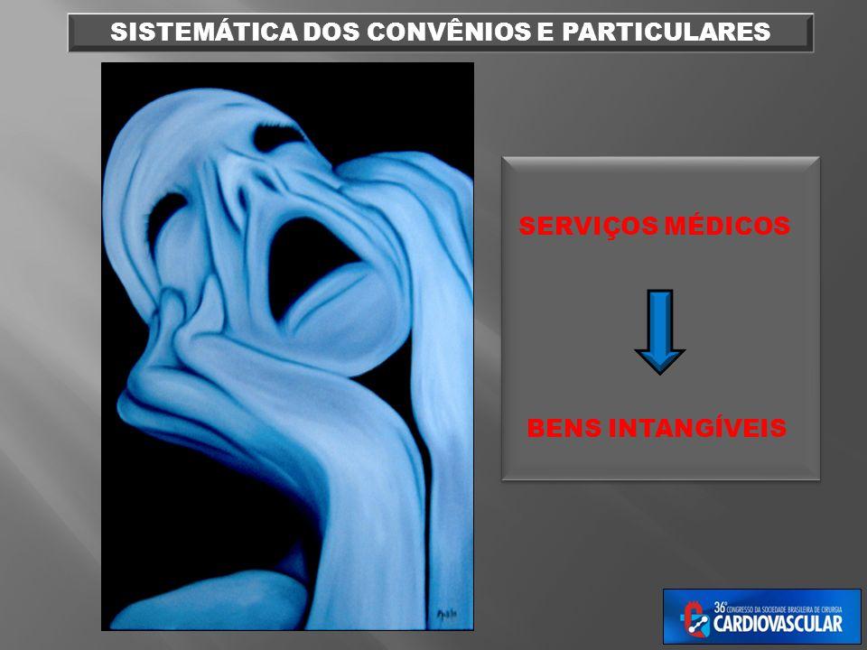 SISTEMÁTICA DOS CONVÊNIOS E PARTICULARES SERVIÇOS MÉDICOS BENS INTANGÍVEIS SERVIÇOS MÉDICOS BENS INTANGÍVEIS