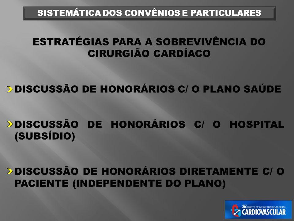 SISTEMÁTICA DOS CONVÊNIOS E PARTICULARES ESTRATÉGIAS PARA A SOBREVIVÊNCIA DO CIRURGIÃO CARDÍACO DISCUSSÃO DE HONORÁRIOS C/ O PLANO SAÚDE DISCUSSÃO DE