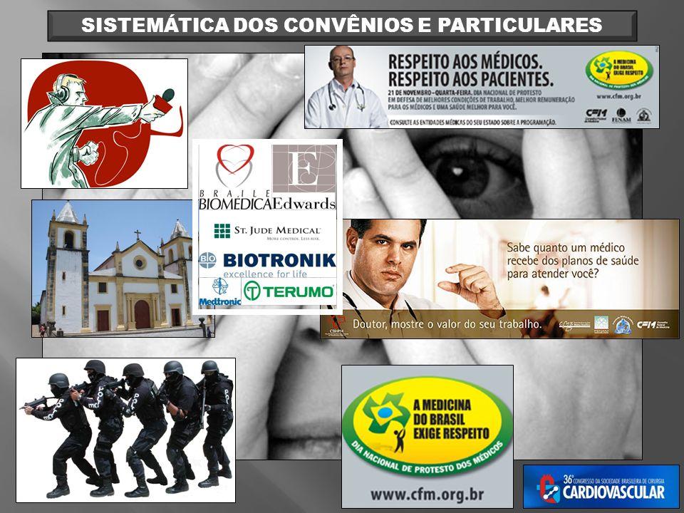 Taxa de cobertura dos planos de assistência médica por Unidades da Federação Fontes: ANS/MS - 09/2008; IBGE/Datasus/2008 SISTEMÁTICA DOS CONVÊNIOS E PARTICULARES
