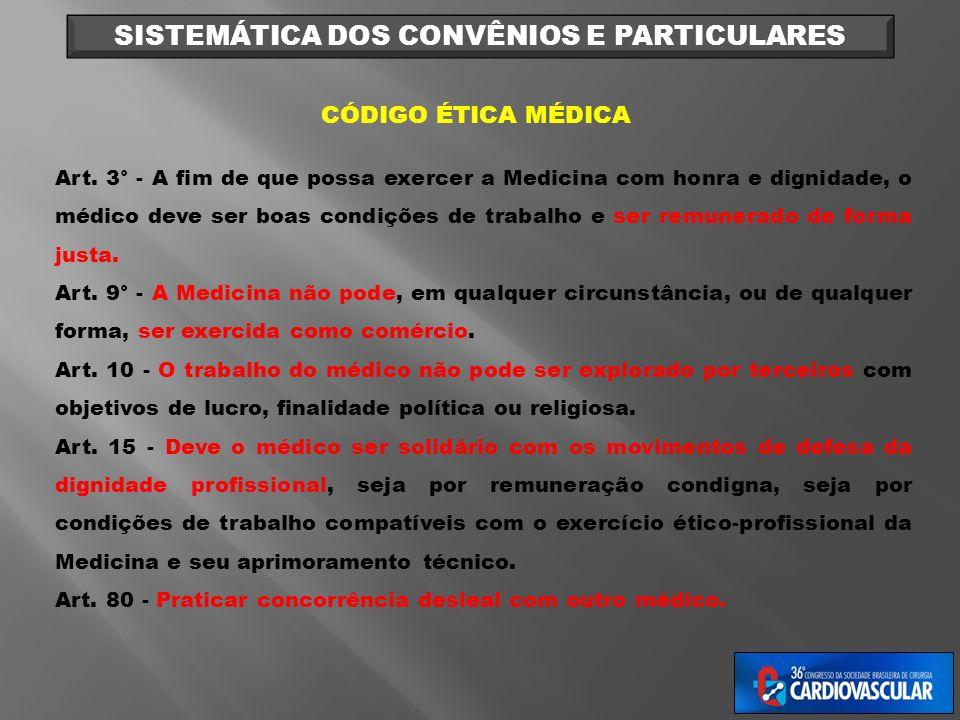 SISTEMÁTICA DOS CONVÊNIOS E PARTICULARES Capítulo VIII - Remuneração Profissional É vedado ao médico: Art.