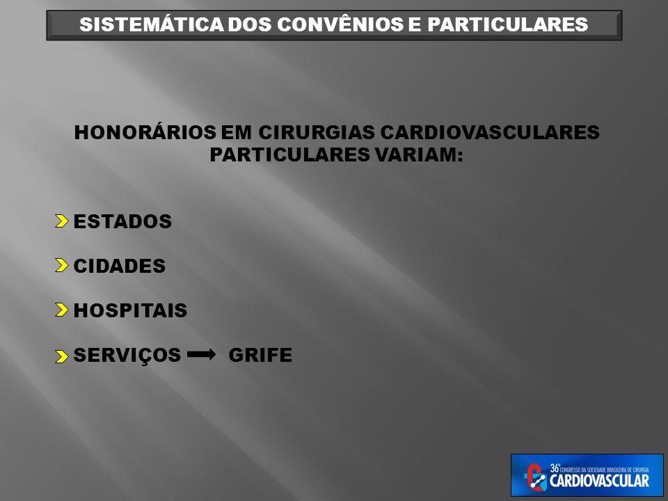 SISTEMÁTICA DOS CONVÊNIOS E PARTICULARES HONORÁRIOS EM CIRURGIAS CARDIOVASCULARES PARTICULARES VARIAM: ESTADOS CIDADES HOSPITAIS SERVIÇOS GRIFE
