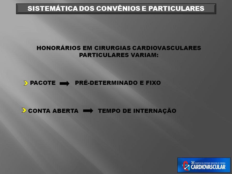 SISTEMÁTICA DOS CONVÊNIOS E PARTICULARES HONORÁRIOS EM CIRURGIAS CARDIOVASCULARES PARTICULARES VARIAM: PACOTE PRÉ-DETERMINADO E FIXO CONTA ABERTA TEMP