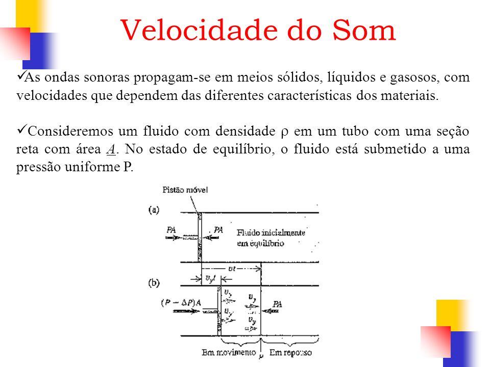 Velocidade do Som As ondas sonoras propagam-se em meios sólidos, líquidos e gasosos, com velocidades que dependem das diferentes características dos m