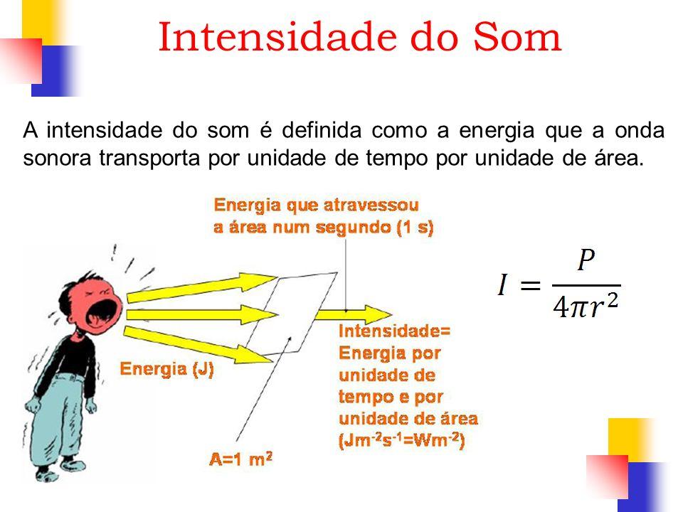 Intensidade do Som A intensidade do som é definida como a energia que a onda sonora transporta por unidade de tempo por unidade de área.