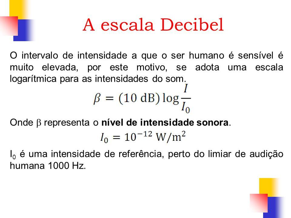 O intervalo de intensidade a que o ser humano é sensível é muito elevada, por este motivo, se adota uma escala logarítmica para as intensidades do som