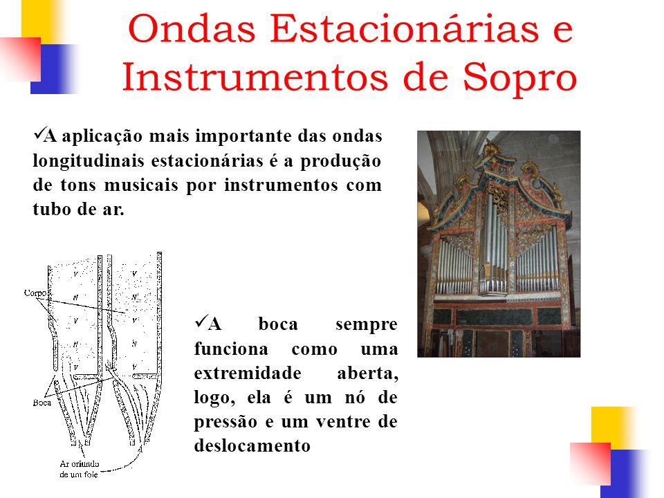 Ondas Estacionárias e Instrumentos de Sopro A aplicação mais importante das ondas longitudinais estacionárias é a produção de tons musicais por instru