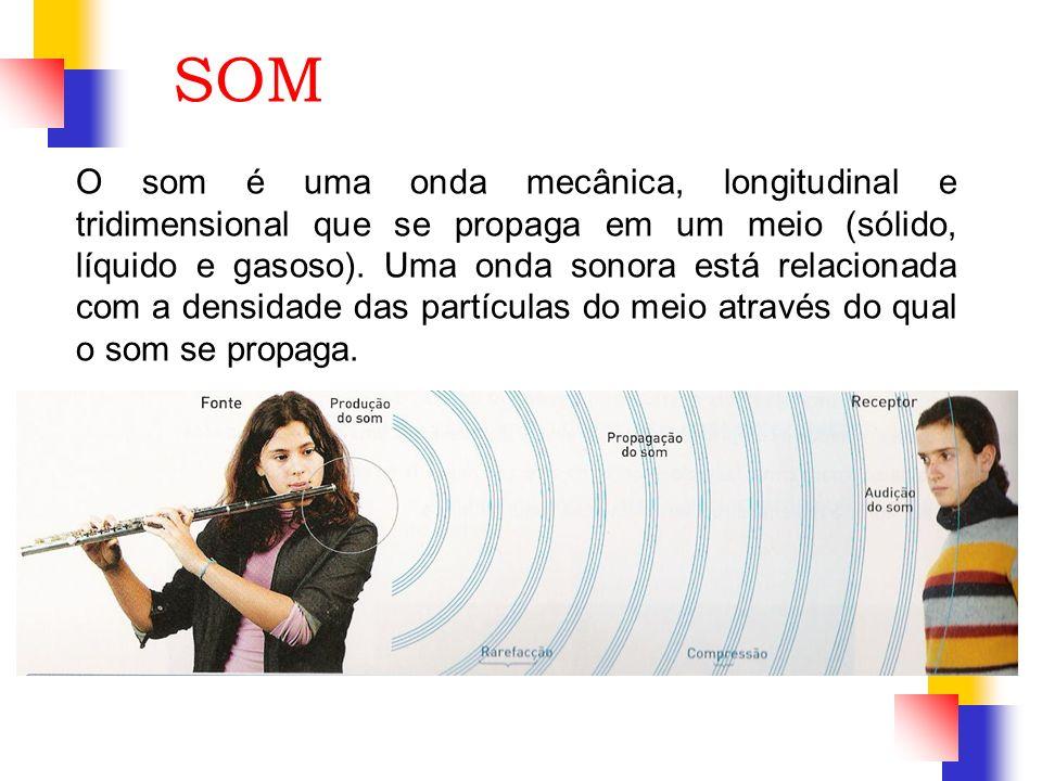 O som é uma onda mecânica, longitudinal e tridimensional que se propaga em um meio (sólido, líquido e gasoso). Uma onda sonora está relacionada com a