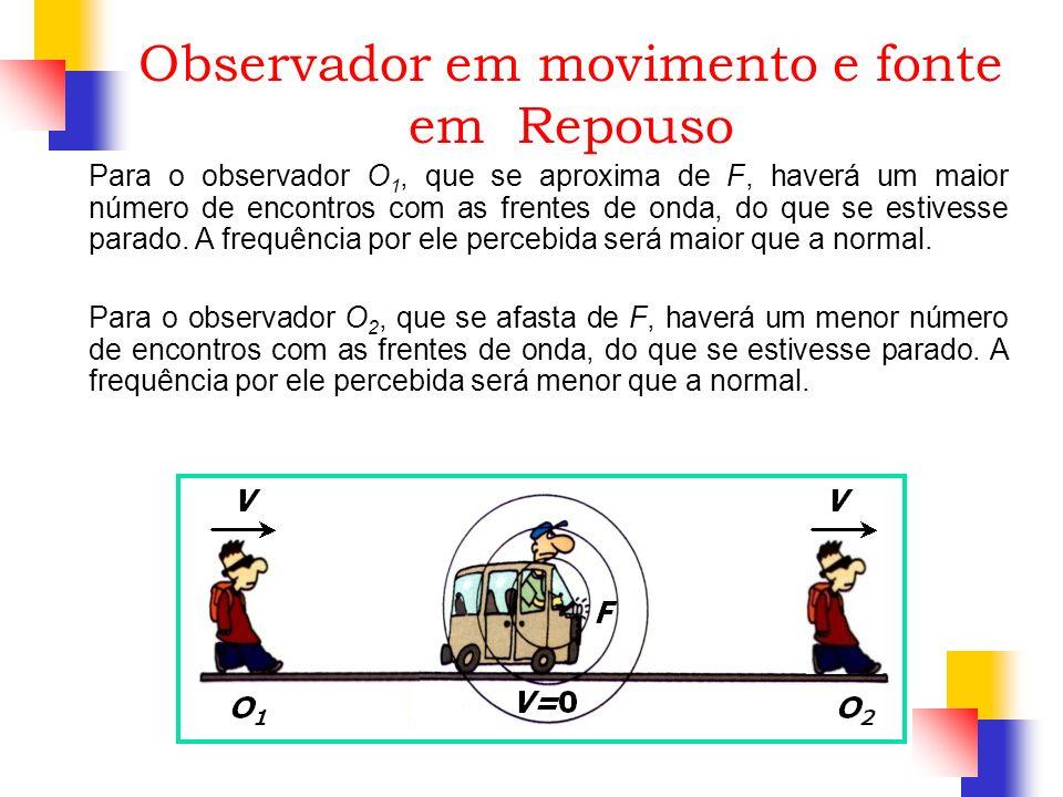 Observador em movimento e fonte em Repouso Para o observador O 1, que se aproxima de F, haverá um maior número de encontros com as frentes de onda, do