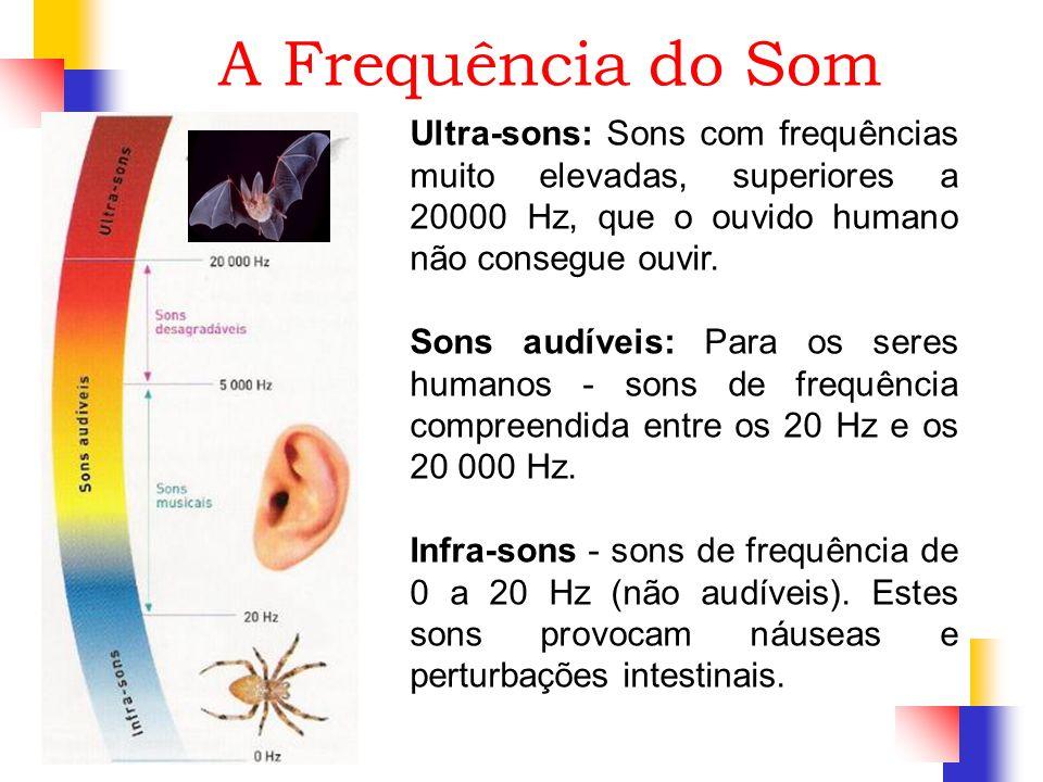 A Frequência do Som Ultra-sons: Sons com frequências muito elevadas, superiores a 20000 Hz, que o ouvido humano não consegue ouvir. Sons audíveis: Par