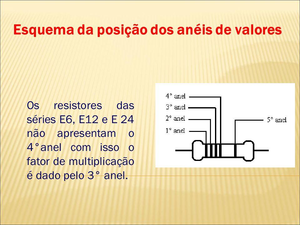 Esquema da posição dos anéis de valores Os resistores das séries E6, E12 e E 24 não apresentam o 4°anel com isso o fator de multiplicação é dado pelo