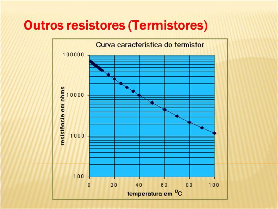 Outros resistores (Termistores)