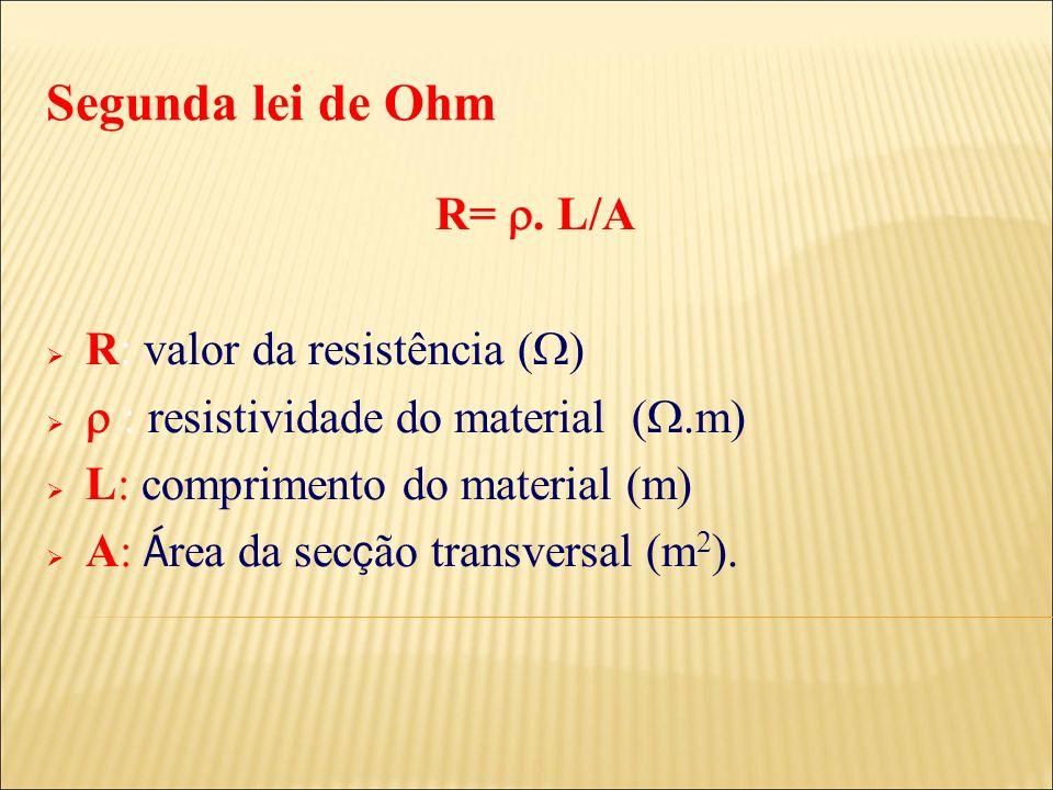 Resistividade a 20 °C de alguns materiais Material Cobre Alum í nio Bismuto Prata N í quel Nicromel Resistividade (.m) 1,77.10 -8 2,83.10 -8 119.10 -8 1,63.10 -8 7,77.10 -8 99,5.10 -8