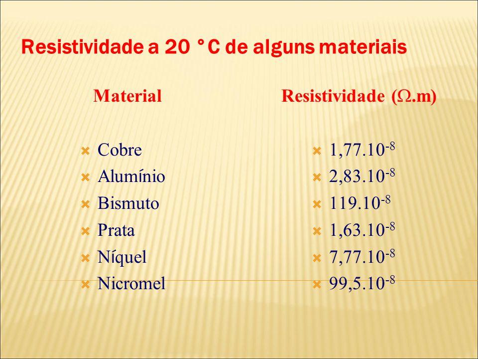 Resistividade a 20 °C de alguns materiais Material Cobre Alum í nio Bismuto Prata N í quel Nicromel Resistividade (.m) 1,77.10 -8 2,83.10 -8 119.10 -8