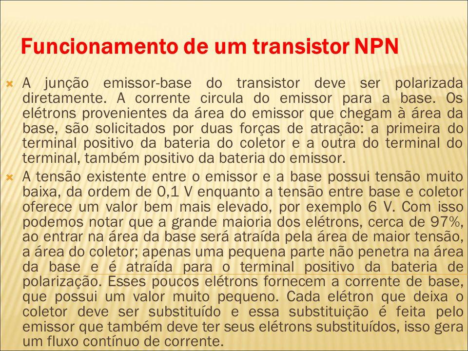 Funcionamento de um transistor NPN A junção emissor-base do transistor deve ser polarizada diretamente. A corrente circula do emissor para a base. Os