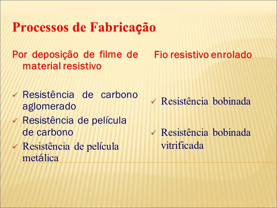 Processos de Fabrica ç ão Por deposição de filme de material resistivo ü Resistência de carbono aglomerado ü Resistência de película de carbono Resist
