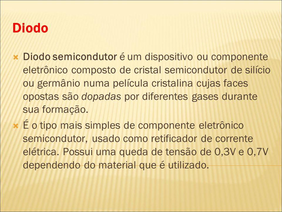 Diodo Diodo semicondutor é um dispositivo ou componente eletrônico composto de cristal semicondutor de silício ou germânio numa película cristalina cu