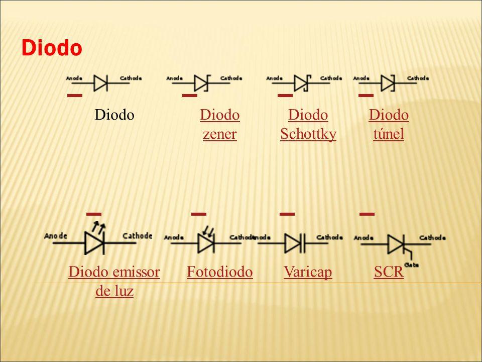 Diodo Diodo zener Diodo Schottky Diodo túnel Diodo emissor de luz FotodiodoVaricapSCR