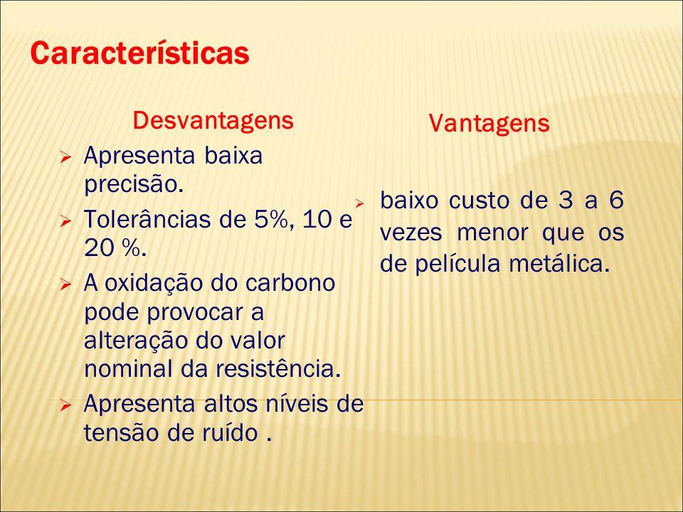Características Desvantagens Apresenta baixa precisão. Tolerâncias de 5%, 10 e 20 %. A oxidação do carbono pode provocar a alteração do valor nominal
