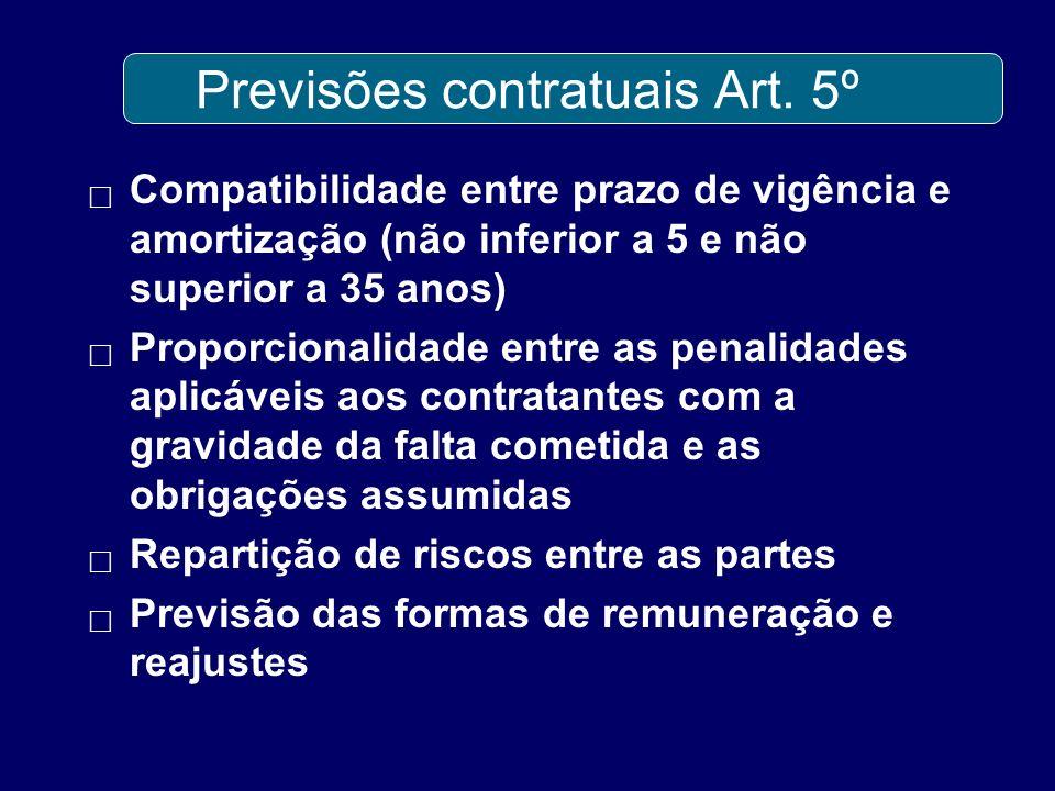 Previsões contratuais Art. 5º Compatibilidade entre prazo de vigência e amortização (não inferior a 5 e não superior a 35 anos) Proporcionalidade entr