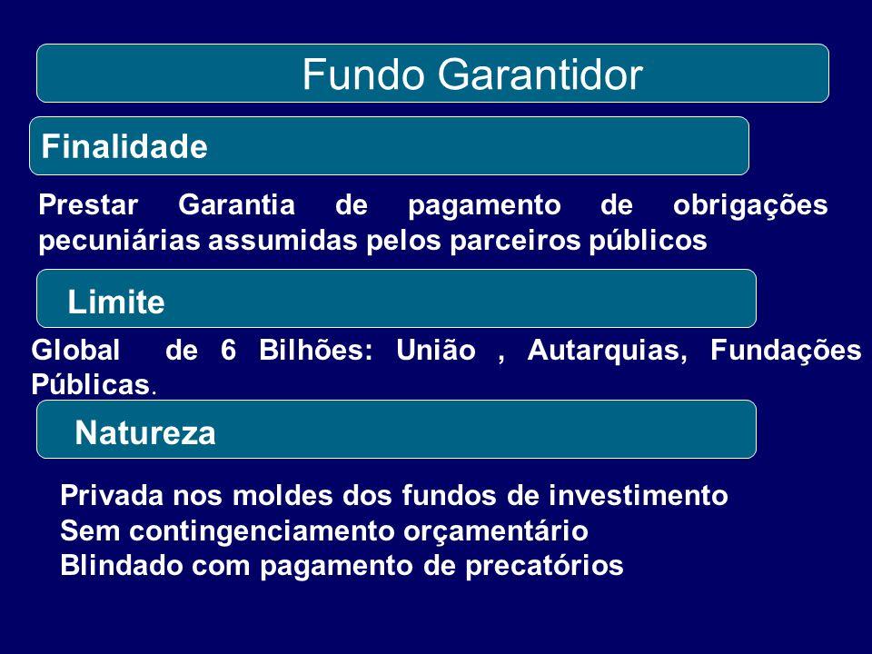 Finalidade Fundo Garantidor Prestar Garantia de pagamento de obrigações pecuniárias assumidas pelos parceiros públicos Natureza Privada nos moldes dos
