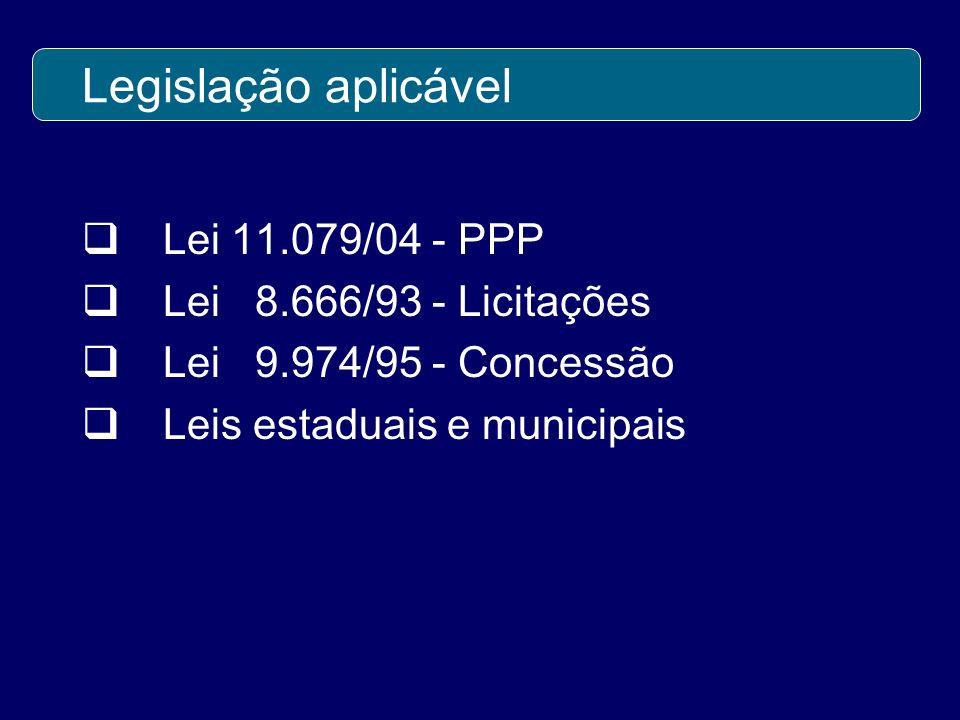 Legislação aplicável Lei 11.079/04 - PPP Lei 8.666/93 - Licitações Lei 9.974/95 - Concessão Leis estaduais e municipais