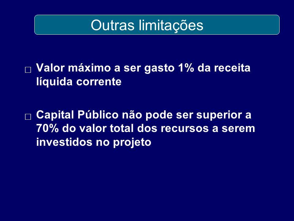 Outras limitações Valor máximo a ser gasto 1% da receita líquida corrente Capital Público não pode ser superior a 70% do valor total dos recursos a serem investidos no projeto