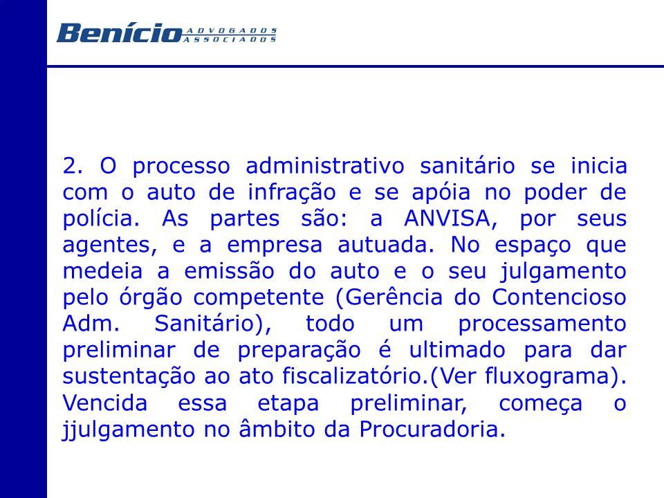 2. O processo administrativo sanitário se inicia com o auto de infração e se apóia no poder de polícia. As partes são: a ANVISA, por seus agentes, e a