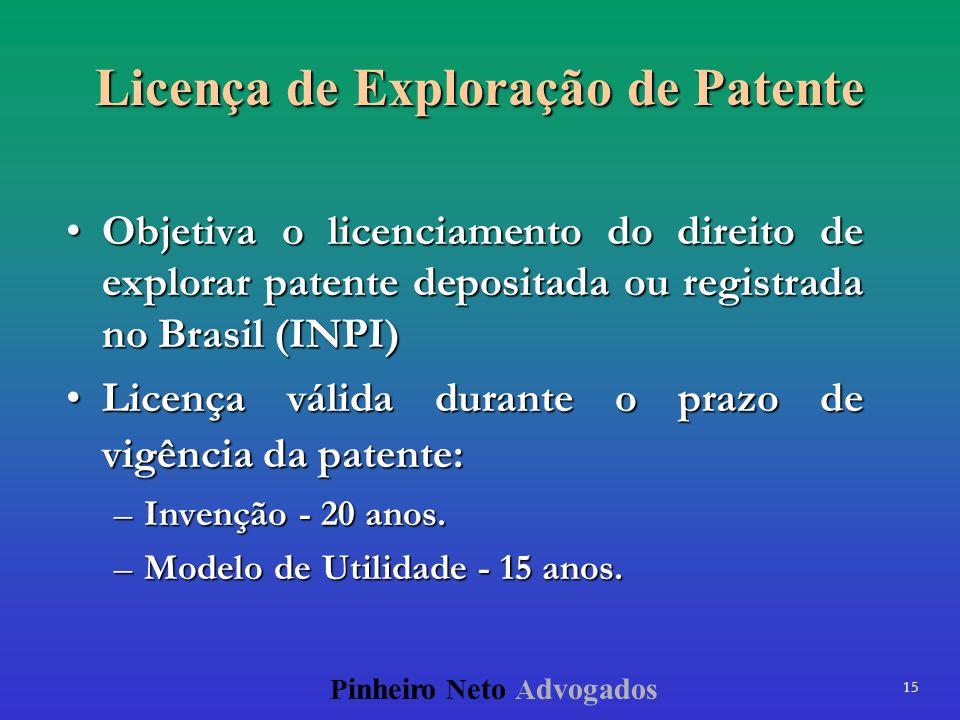 15 P inheiro N eto A dvogados Licença de Exploração de Patente Objetiva o licenciamento do direito de explorar patente depositada ou registrada no Bra