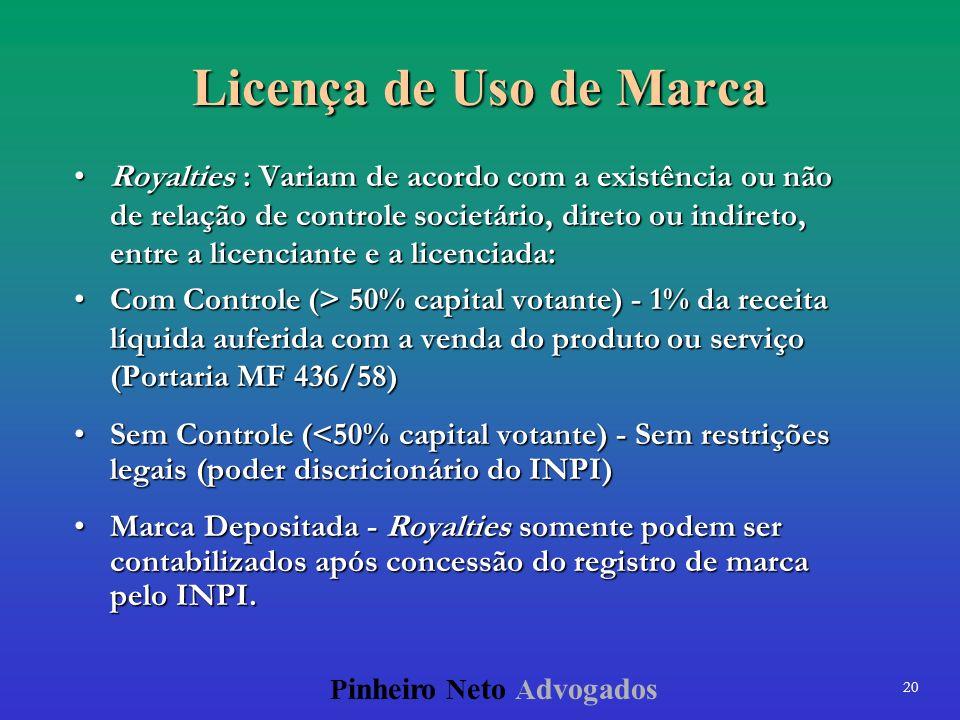 20 P inheiro N eto A dvogados Licença de Uso de Marca Royalties : Variam de acordo com a existência ou não de relação de controle societário, direto o