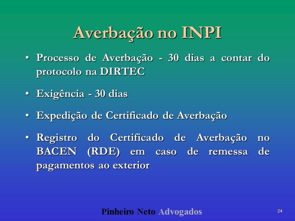 24 P inheiro N eto A dvogados Averbação no INPI Processo de Averbação - 30 dias a contar do protocolo na DIRTECProcesso de Averbação - 30 dias a conta