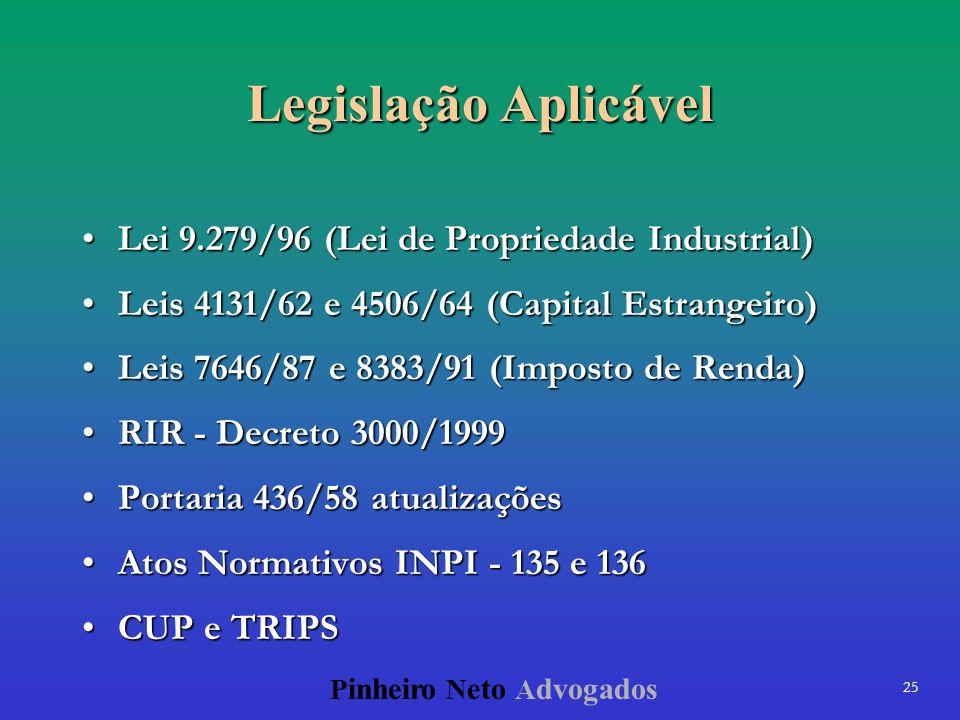 25 P inheiro N eto A dvogados Legislação Aplicável Lei 9.279/96 (Lei de Propriedade Industrial)Lei 9.279/96 (Lei de Propriedade Industrial) Leis 4131/