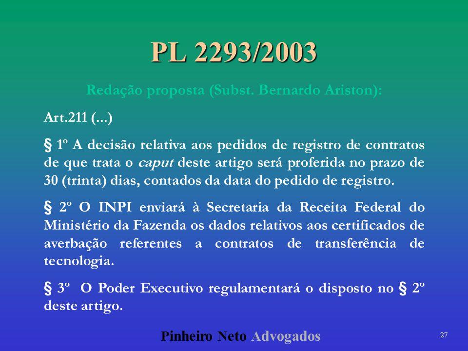 27 P inheiro N eto A dvogados PL 2293/2003 Redação proposta (Subst. Bernardo Ariston): Art.211 (...) § 1º A decisão relativa aos pedidos de registro d