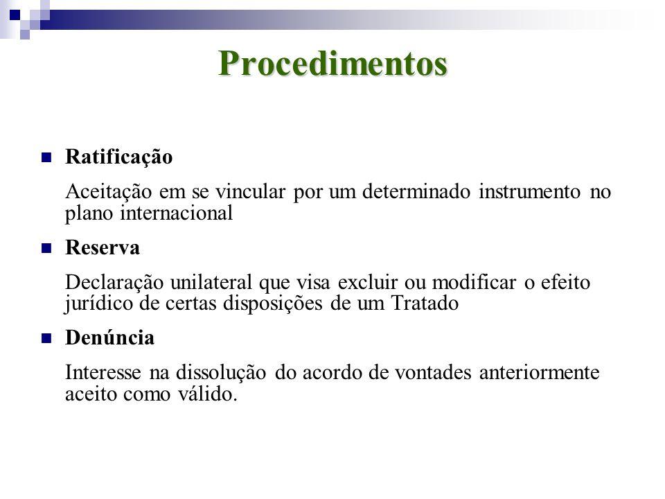 Procedimentos Ratificação Aceitação em se vincular por um determinado instrumento no plano internacional Reserva Declaração unilateral que visa exclui