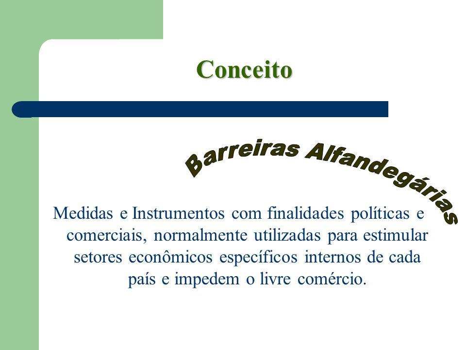 Medidas e Instrumentos com finalidades políticas e comerciais, normalmente utilizadas para estimular setores econômicos específicos internos de cada p