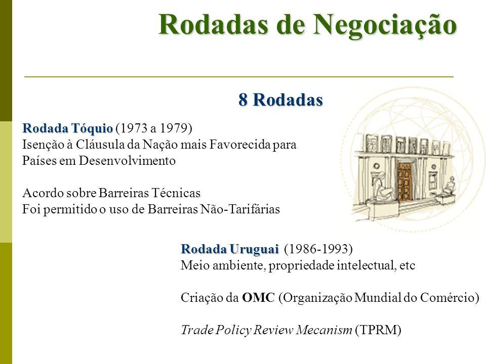 Rodadas de Negociação 8 Rodadas Rodada Tóquio Rodada Tóquio (1973 a 1979) Isenção à Cláusula da Nação mais Favorecida para Países em Desenvolvimento A