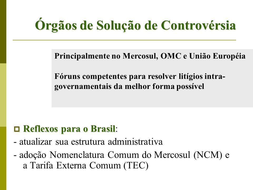 Órgãos de Solução de Controvérsia Reflexos para o Brasil Reflexos para o Brasil: - atualizar sua estrutura administrativa - adoção Nomenclatura Comum
