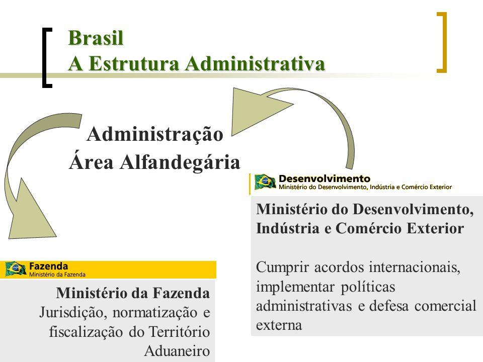 Brasil A Estrutura Administrativa Administração Área Alfandegária Ministério da Fazenda Jurisdição, normatização e fiscalização do Território Aduaneir