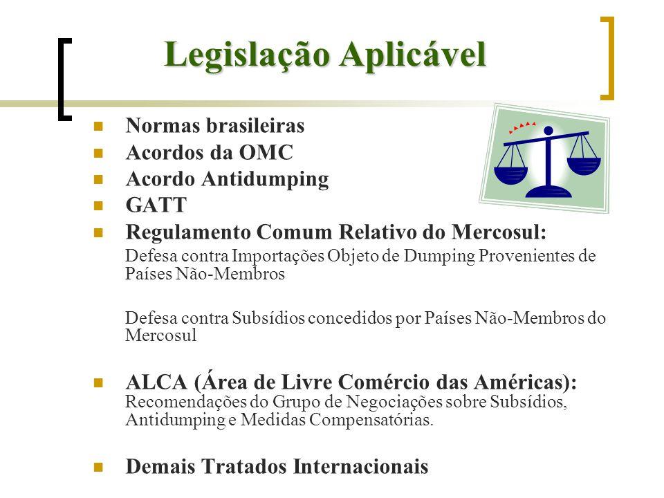 Legislação Aplicável Normas brasileiras Acordos da OMC Acordo Antidumping GATT Regulamento Comum Relativo do Mercosul: Defesa contra Importações Objet